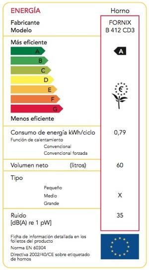 Etiqueta energética horno