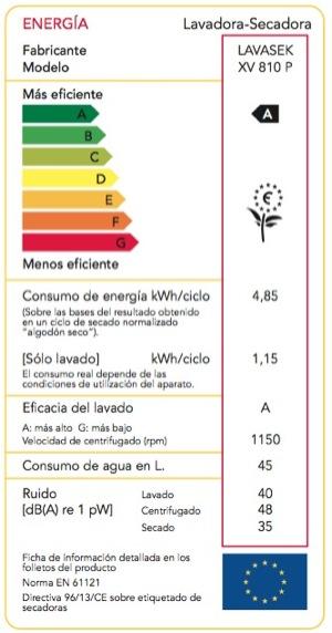 Etiqueta energética lavadora – secadora
