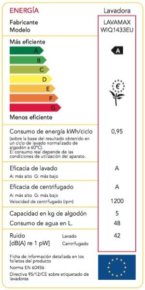 Etiqueta energética lavadora