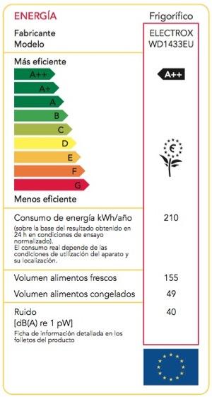 Etiqueta energética frigorífico